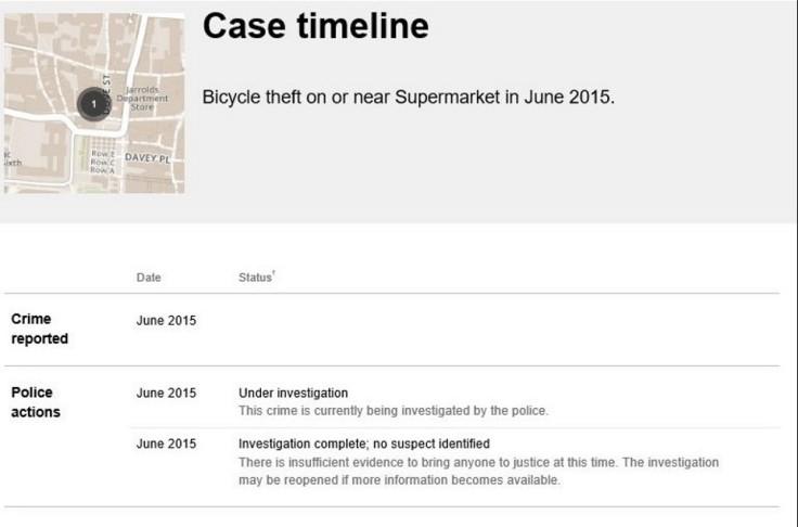 crime_sheet